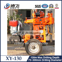 Competitive price oil well drilling rig machine manufacturer in Zhengzhou