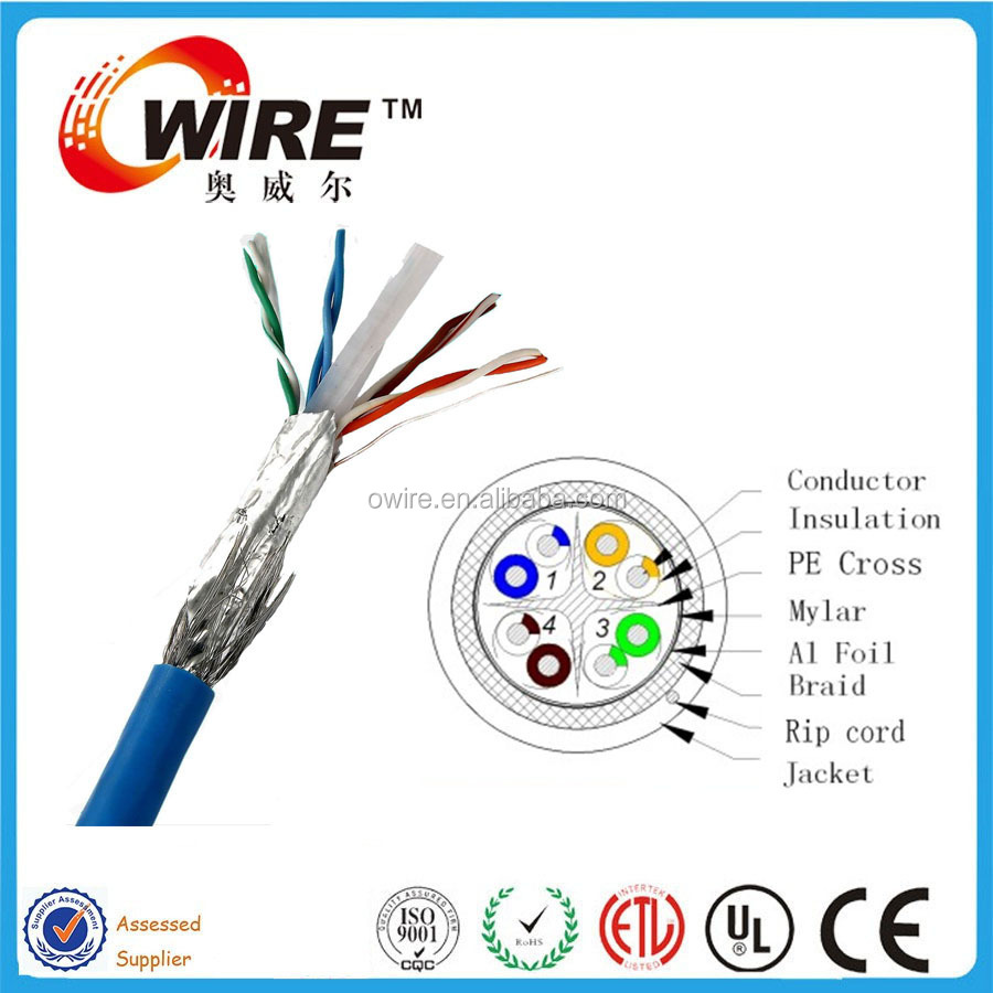 China Cat6 Outdoor Cable Manufacturers And Cat3 Cat5 Pair Cablechina Fast Diagrams Suppliers On