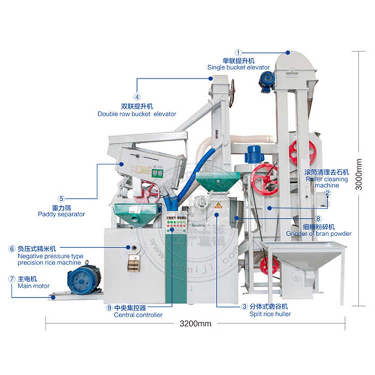 Mini compact set of rice mills/complete rice milling machine/plant