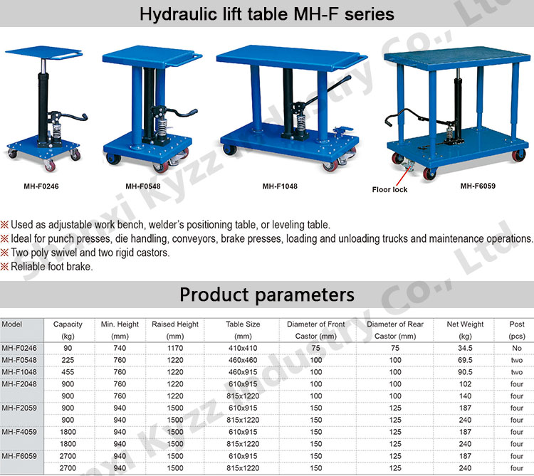 Single Mast Hydraulic Hand Crank Lift Table Mechanism Manual - Buy  Hydraulic Lift Table With Roller,Hydraulic Lift Table,Lift Table Manual  Product on