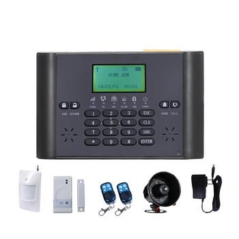 Alarm System Apartment