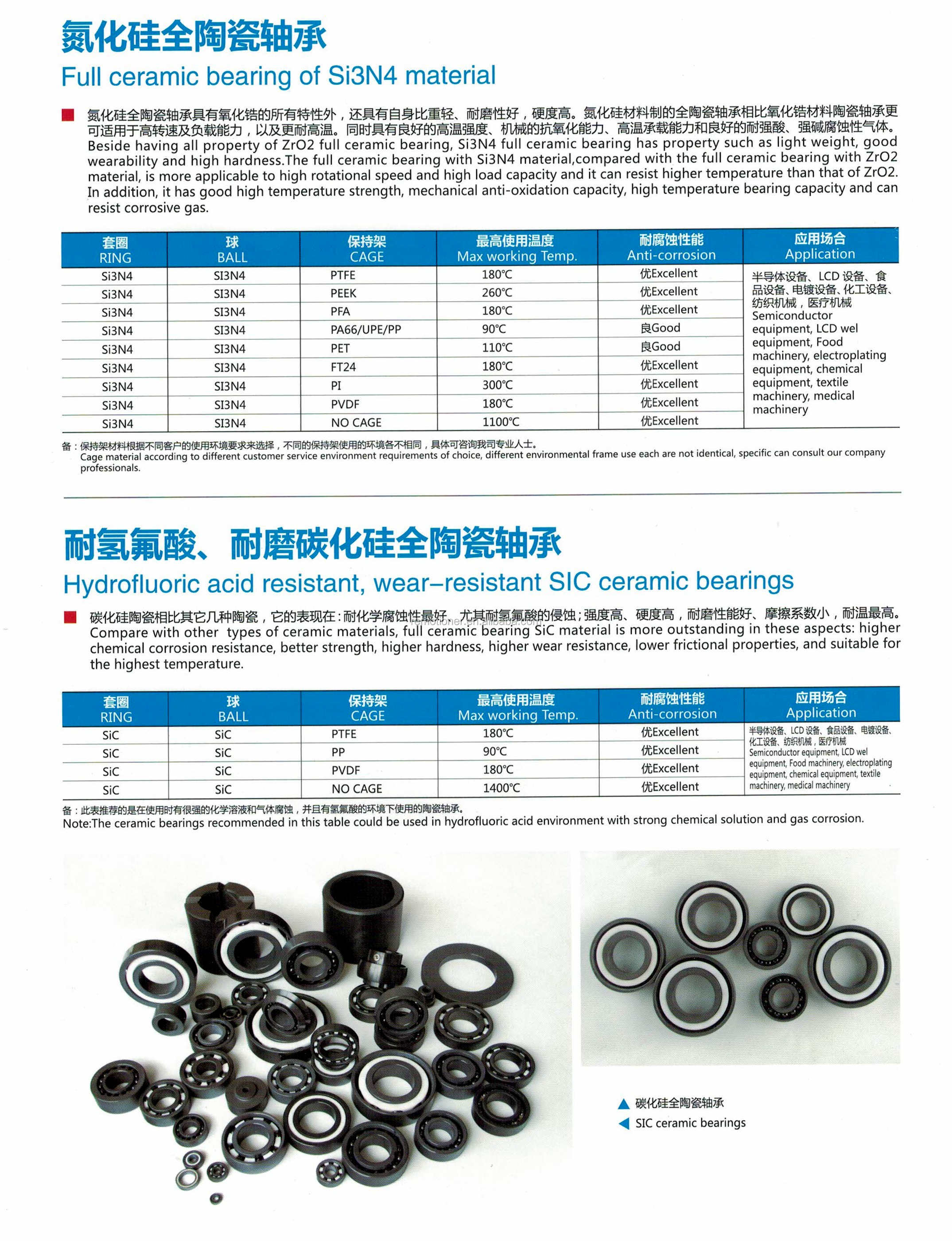 high speed full ceramic ball bearing 608 6000 6200 6201 6202 6204 6205 6305 6905 6207 6806 6901 6902 2rs 6806rs