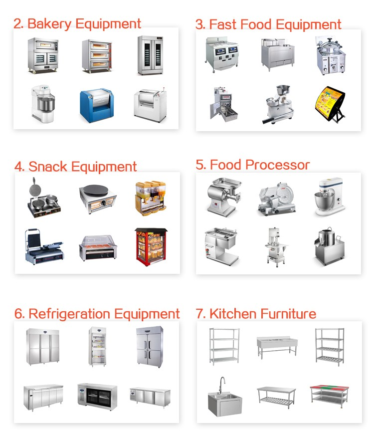 Image Gallery Kitchen Equipment List