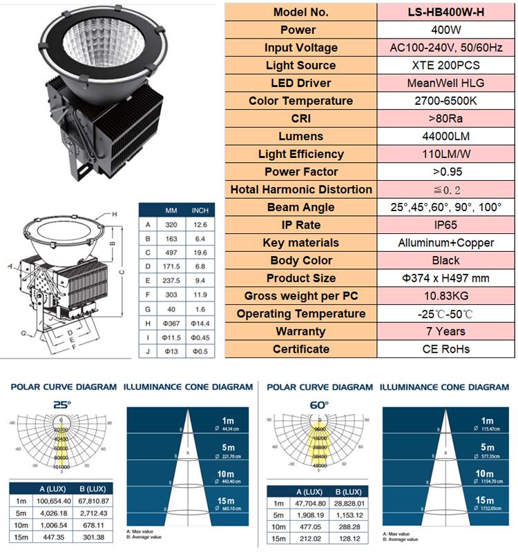 400W High power energy saving high bay flood light led for power station lighting