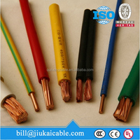 300/300v 450/750v waterproof PVC insulated history electric wires cables