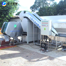 Industrial waste management for solid waste treatment