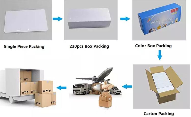 Em branco Cartões de Visita Para Impressão a Jato de tinta PVC Cartão de IDENTIFICAÇÃO de Plástico
