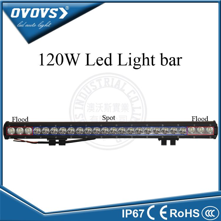 Popular 12 Volt Led Light Atv Buy Cheap 12 Volt Led Light