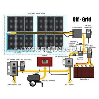 5kw 10kw pv solar panels grid power system kit take tv lights fan computer air conditioner