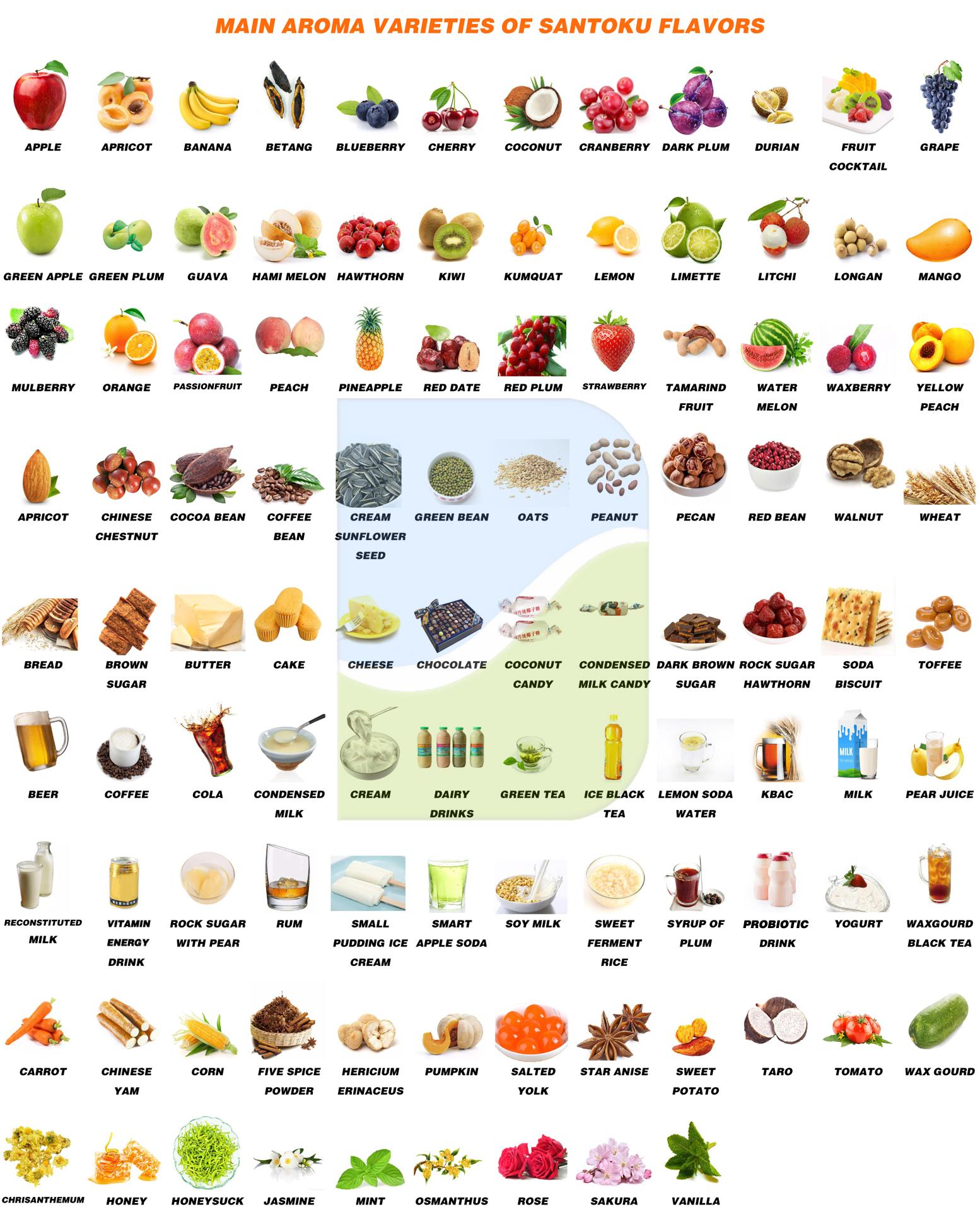 Litchi fruit flavor concentrated food flavor liquid flavor