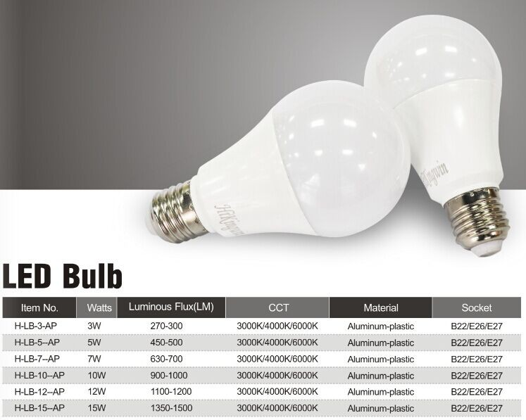 Wholesale 60W Equivalent Soft White (2700K) A19 Dimmable 3W 5W 7W ...