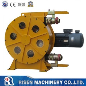 CE safety standard, RISEN RH Series Squeeze-Type Industrial Peristaltic Hose Pump