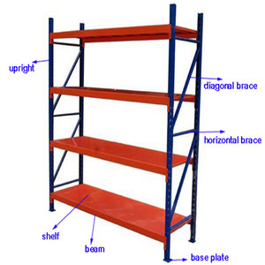 High quality Plastic Coated Wire Shelving