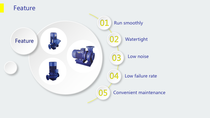 ISG/IRG/IWG high rise building, garden sprinkler irrigation, fire fighting, HVAC refrigeration In-line centrifugal pump.