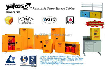 Flammable Safety Storage Cabinet - FM approved meets OSHA and NFPA regulation  sc 1 st  Alibaba & Flammable Safety Storage Cabinet - Fm ApprovedMeets Osha And Nfpa ...