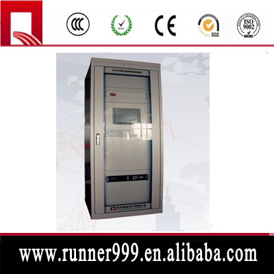 RN 1050 electric energy metering remote test monitoring system