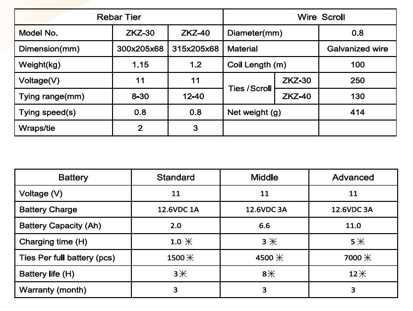 Automatic Rebar Tie Wire Gun / Rebar Tying Machine - Buy Rebar ...