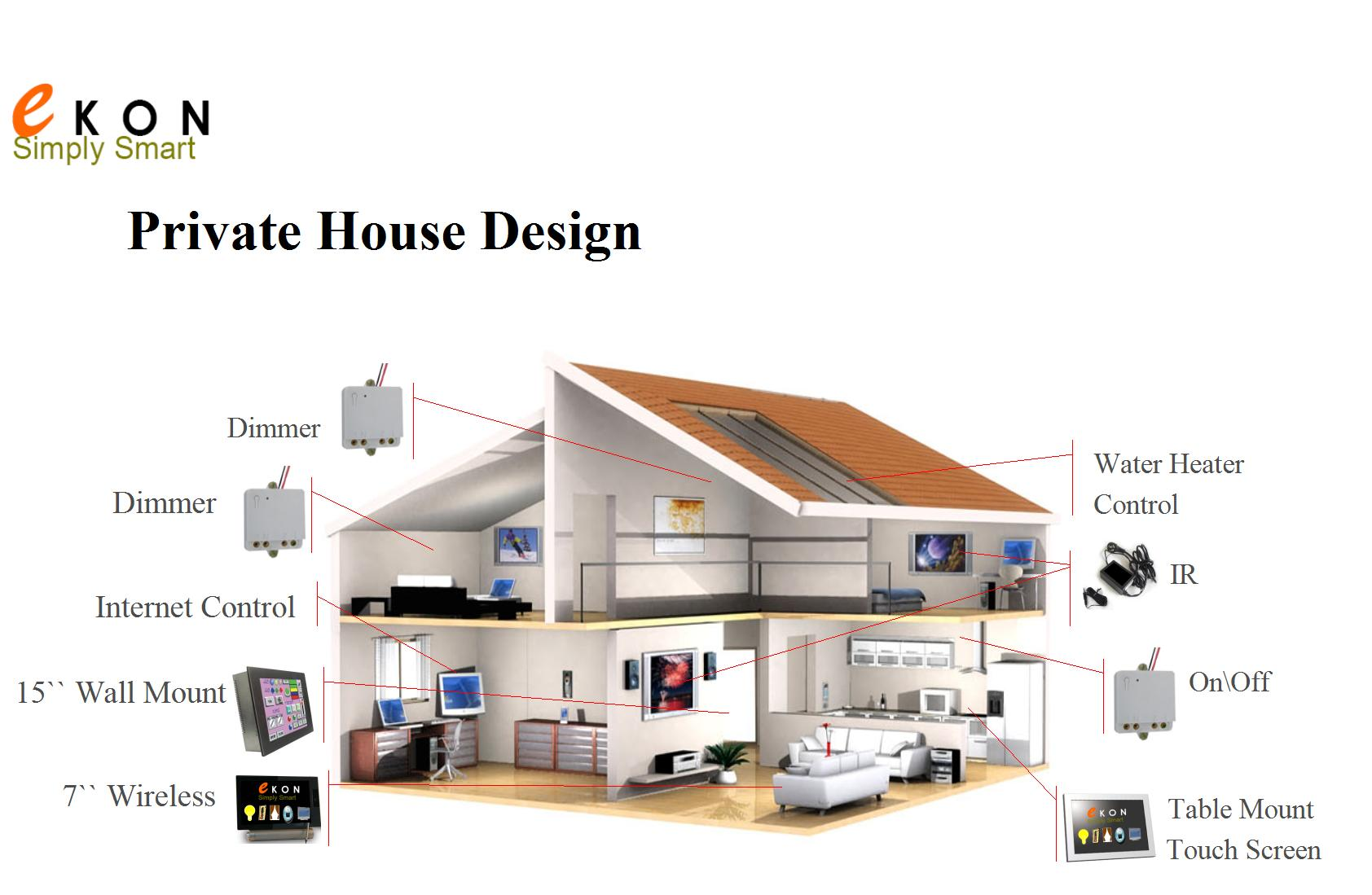 Attractive Smart Home Design   Buy Smart Home Design Product On Alibaba.com