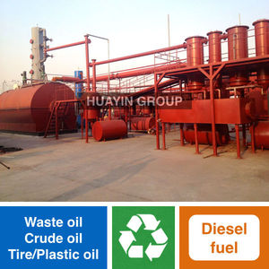 Plastic Waste Gasification Equipment, Plastic Waste Gasification