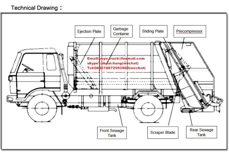 çin Hidrolik Metal Atık Kompaktörleri 16m3 6 4 Kompaktör çöp
