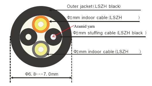 Diamètre de mode multi de noyau de 4 LC-LC extérieur GYFJH- FTTA CPRI station de base 7.0mm câble de cordon de raccordement de fibre optique