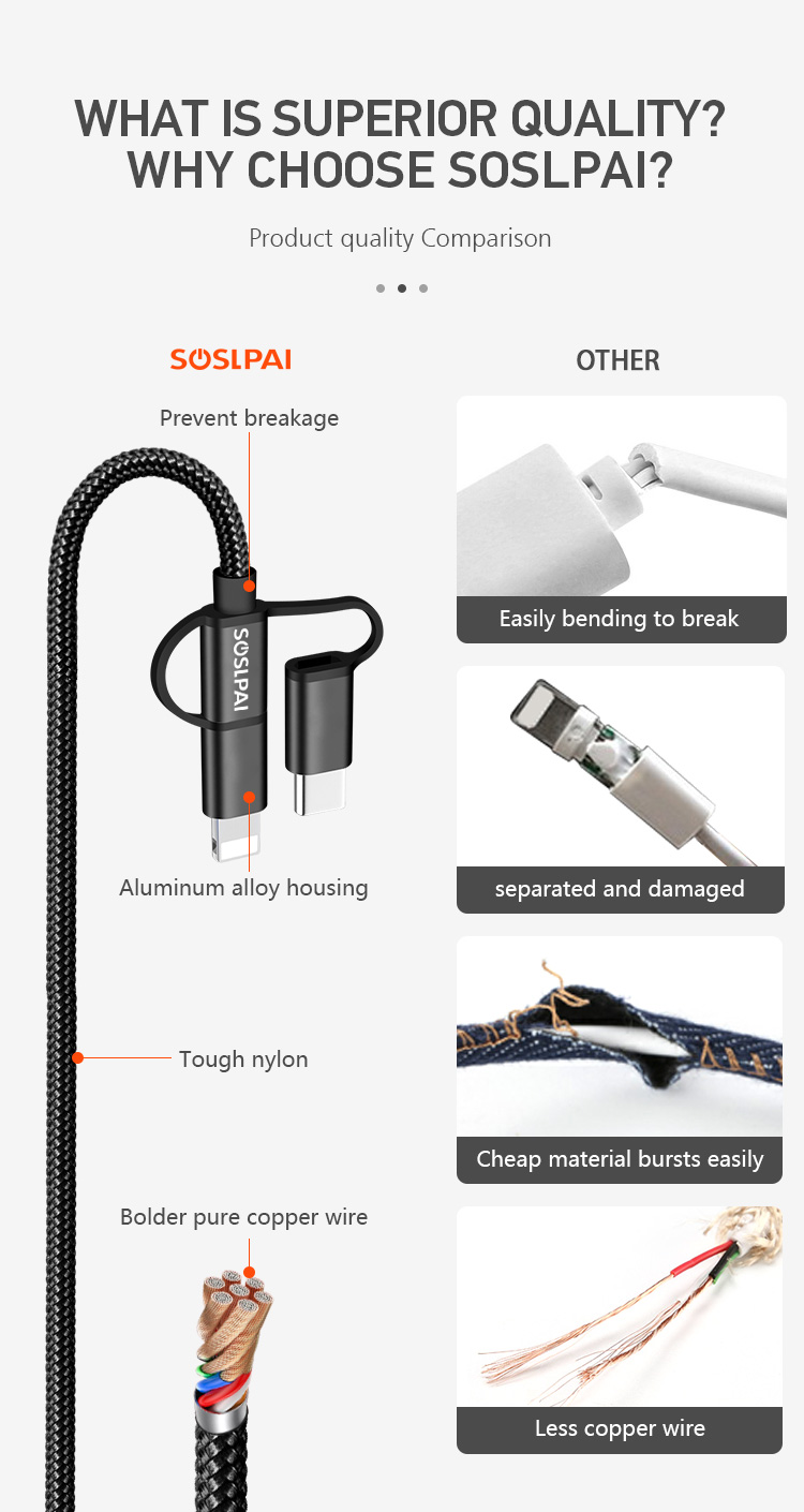 SOSLPAI wholesale universal multi usb cable aluminum alloy+nylon braided cell phone compatible usb charger cable 5 in 1