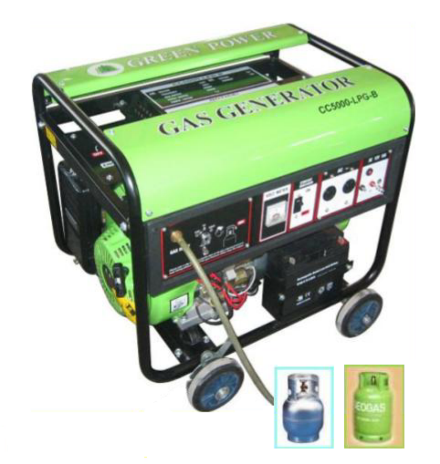 2000w natural gasline generator With Competitive price