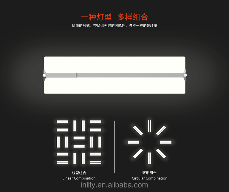 Very Cheap 2020 New Product 48W Clear Panel Office Lighting