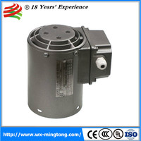 Variable Frequency Motor Vane Axial Fan