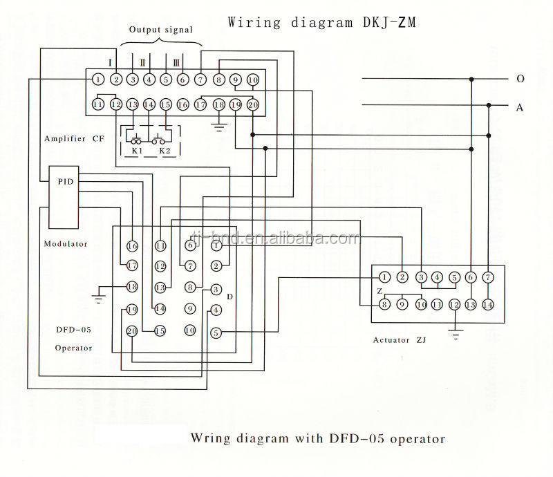 HTB12zBTFVXXXXcyXpXXq6xXFXXXC dkj 3100z electric rotary valve actuator part turn electric rotork mov wiring diagram at bayanpartner.co