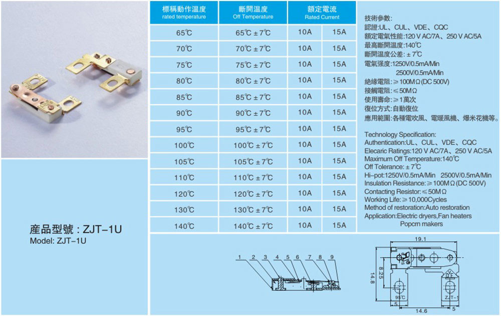 High thermostat switch for hair dryer heat limiters