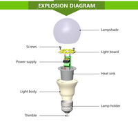 China factory wholesale raw material 220v skd led bulb