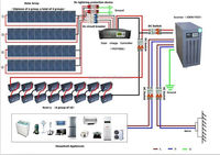 12kw solar power system Factory Price Best High Capacity home commercial use 50kw