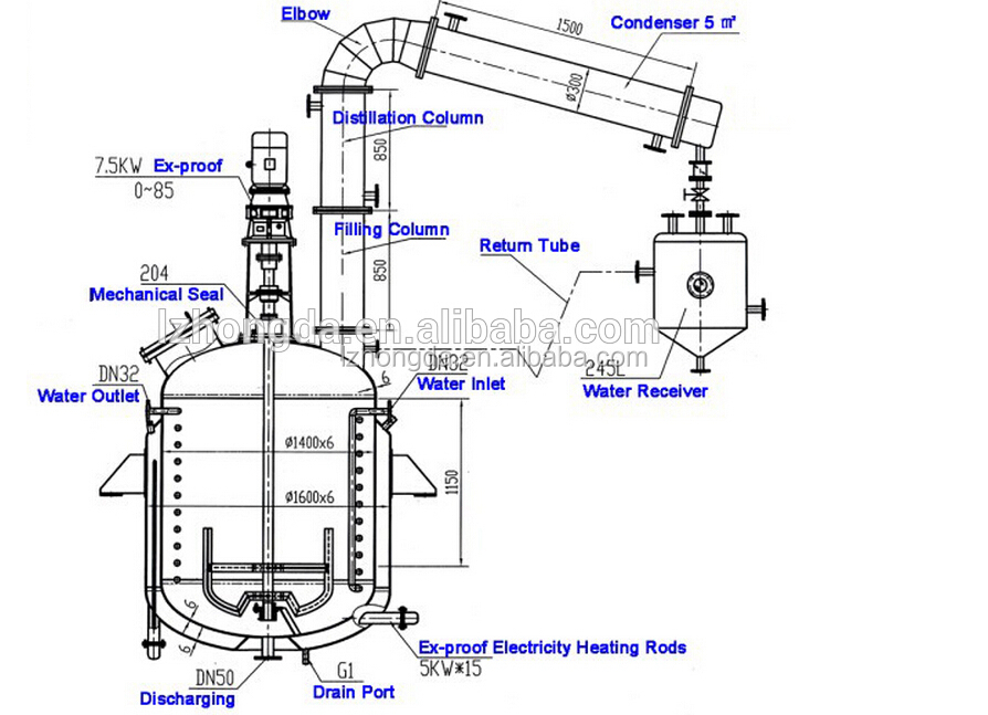Chemical Alkyd Resin Production Plant Reactor For