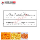 Corn puff snack food extruder / processong line from snack food manufacturing machine