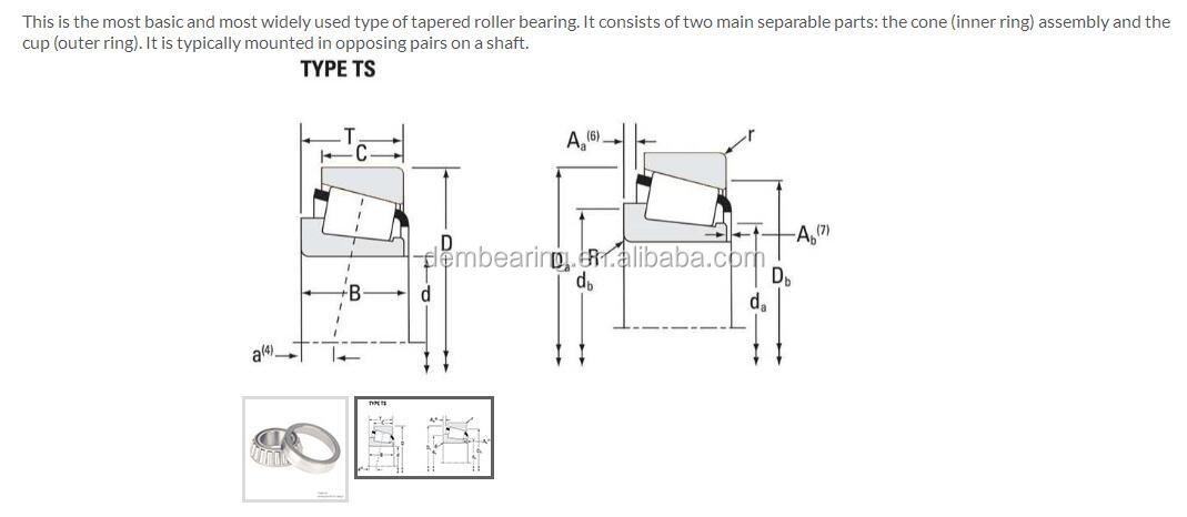 Tapered Roller Bearing Size Chart Imperial Taper Jlm714149 Jlm714110