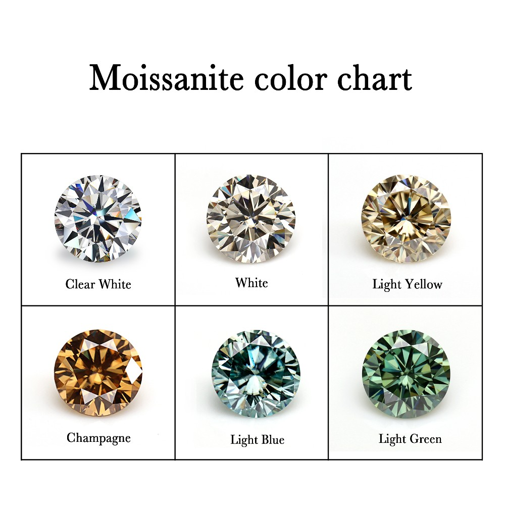 custom moissanite gem cut old european gemstone harro
