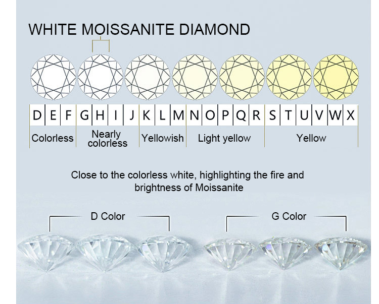 Factory Directly Price EF Colorless Marquise Cut Synthetic Diamond Moissanite Stones