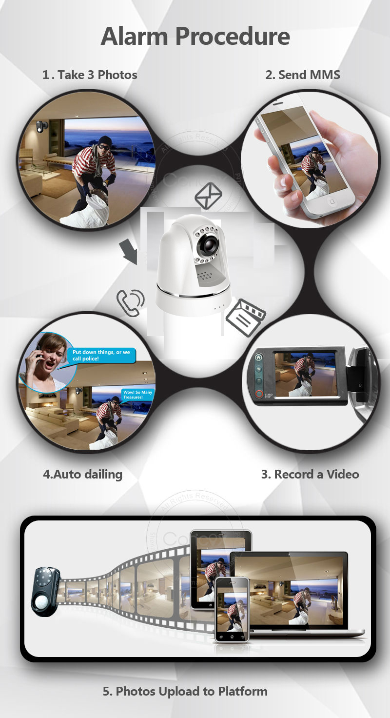 wireless 3g video camera alarms system simcard mms alarm system gsm security. Black Bedroom Furniture Sets. Home Design Ideas