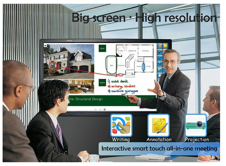 Beste Smart Board Clever Touch Interactieve Whiteboard voor Classroom
