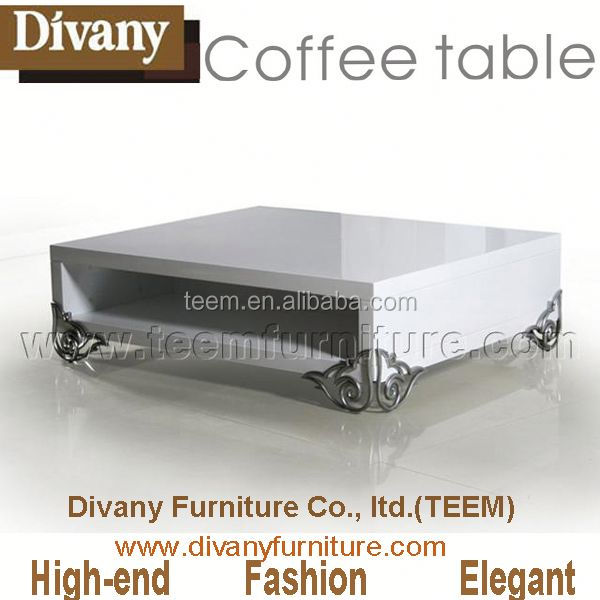 names of coffee, names of coffee suppliers and manufacturers at