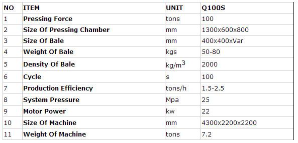 Aluminum Cans Compactor Industrial Machinery Equipment / Scrap ...