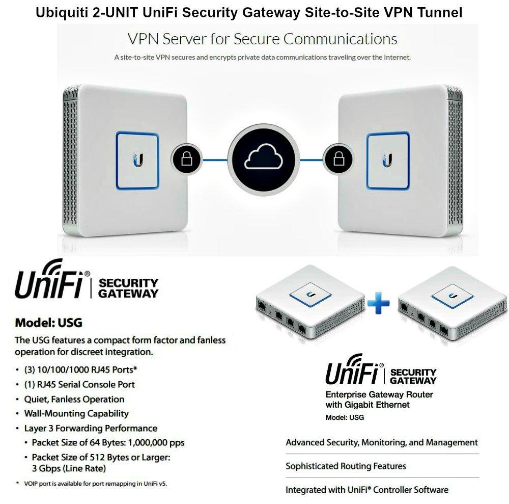 Create site to site vpn unifi