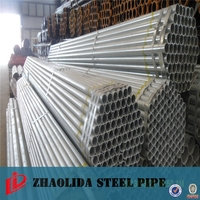 galvanizing steel pipe max asian tube Professional galvanizing steel pipe max