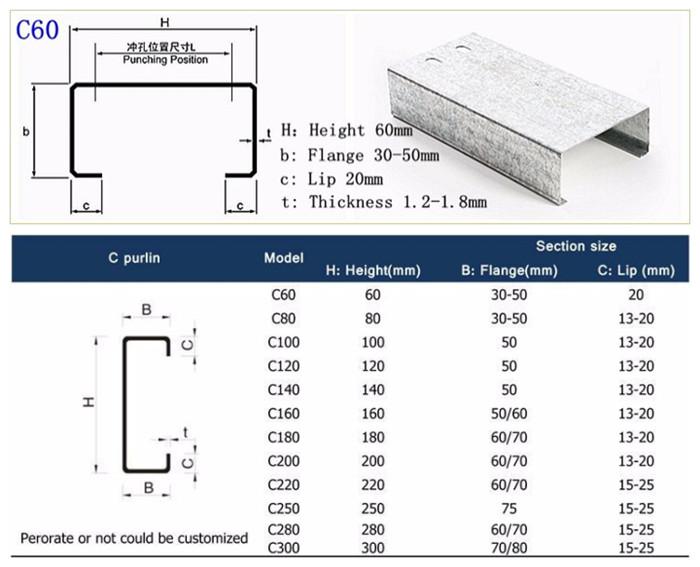 Construction Building Material Z C W L Channel Section