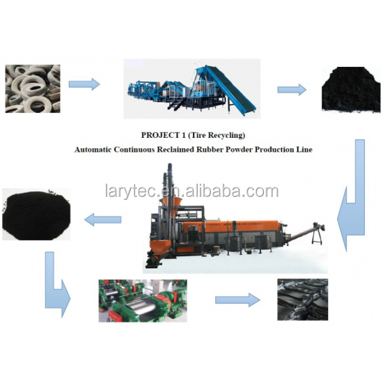 USED SHREDDER MACHINE desulfurized rubber production line