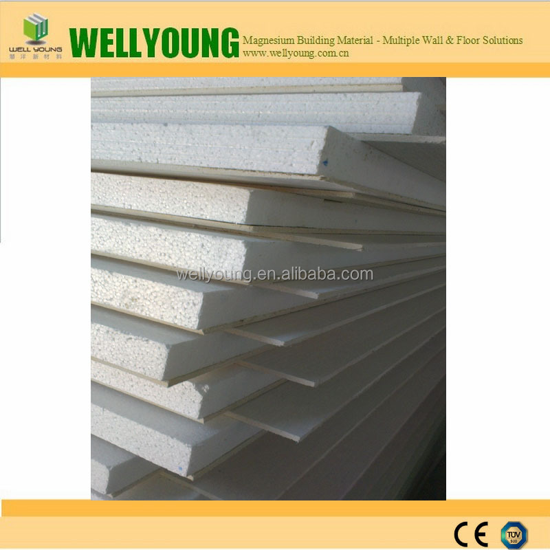 MgO SIPs+ Structural Insulated Panel+MgO Sandwich Panel/ XPS+ MGO with rebate/tong and grove