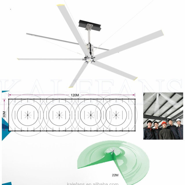 Buy cheap china types of ceiling fans products find china types of china manufacturer 220v ac motor large industrial ceiling fans aloadofball Gallery