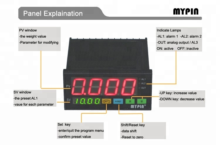 High connectivity RS485 modbus rtu weight indicator connect  computer(LM8-RN4D), View weigh scale connect computer, MYPIN Product  Details from Mypin