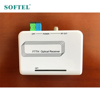]FTTH SR201W WDM Optical Receiver for FTTH Network / Mini Node